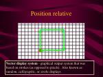 position relative
