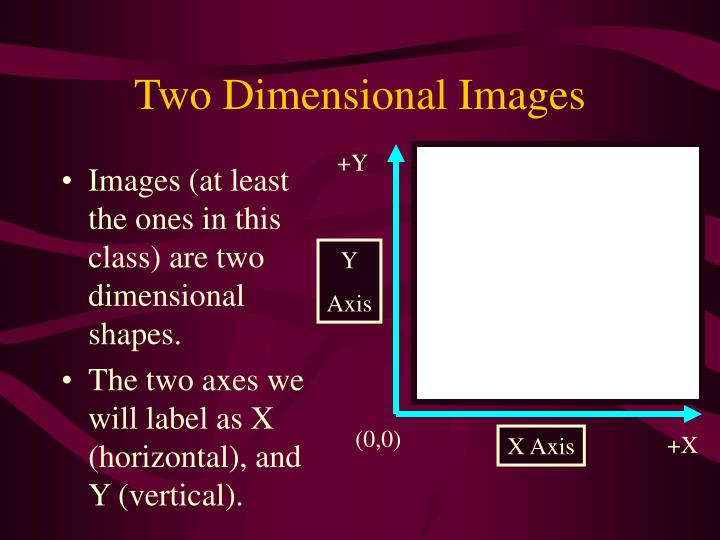 Two Dimensional Images
