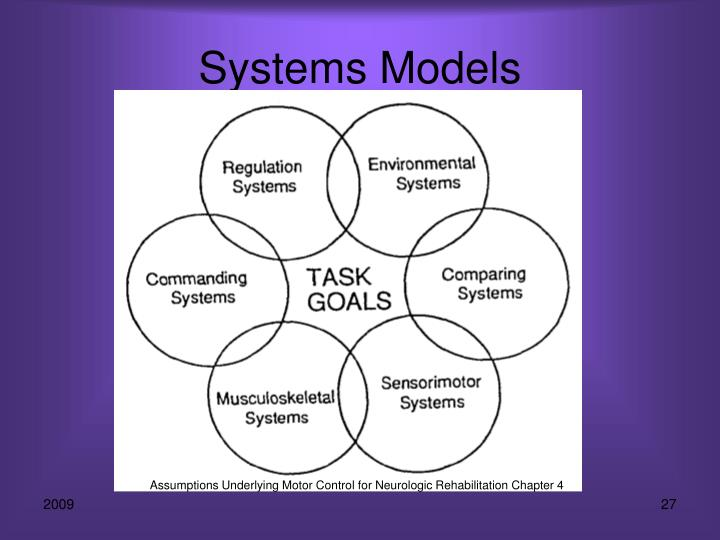 Systems Models