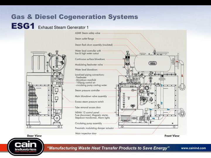 Gas & Diesel Cogeneration Systems