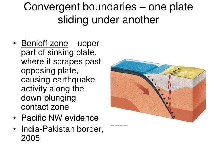 Convergent boundaries – one plate sliding under another
