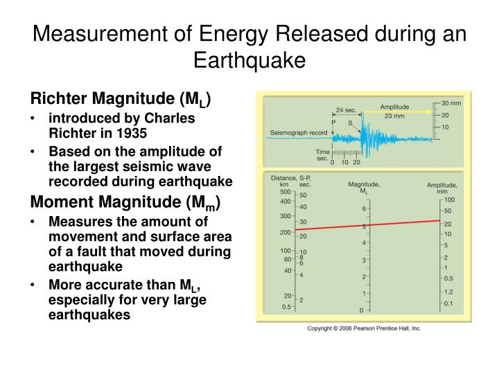 Measurement of Energy Released during an Earthquake