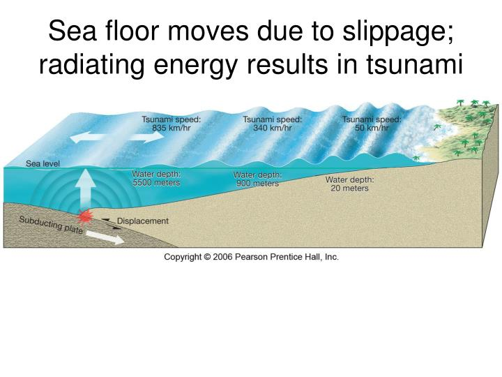 Sea floor moves due to slippage; radiating energy results in tsunami