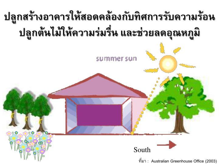 ปลูกสร้างอาคารให้สอดคล้องกับทิศการรับความร้อน  ปลูกต้นไม้ให้ความร่มรื่น และช่วยลดอุณหภูมิ