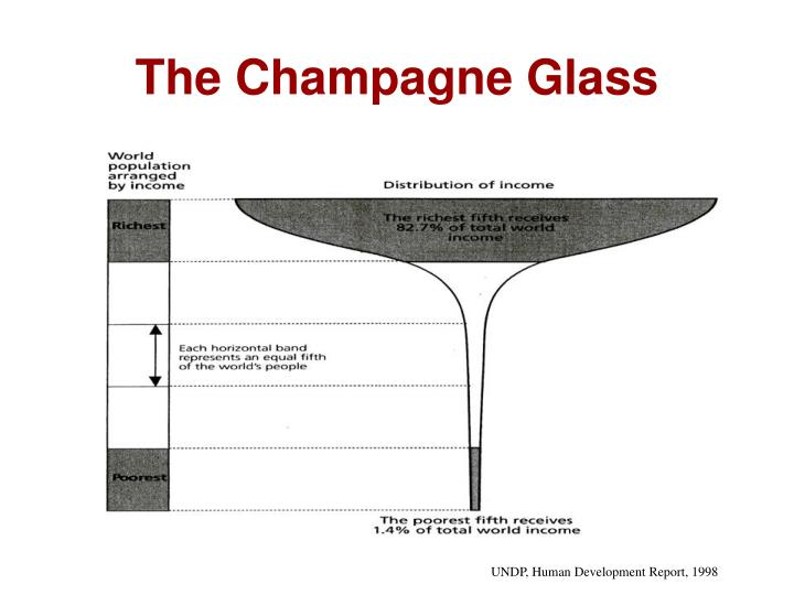 The Champagne Glass