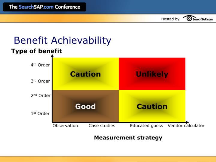 Benefit Achievability