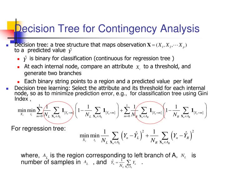 Decision Tree for Contingency Analysis