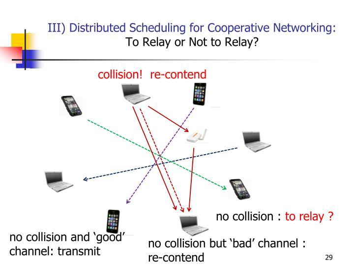 III) Distributed Scheduling for Cooperative Networking: