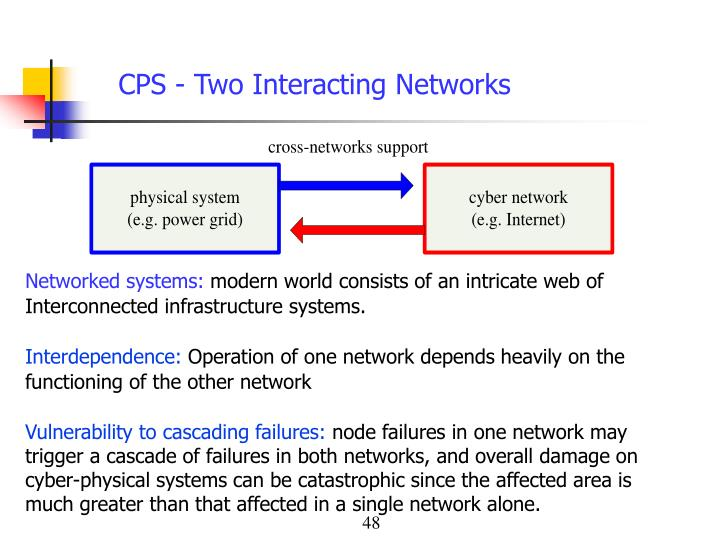 CPS - Two Interacting Networks