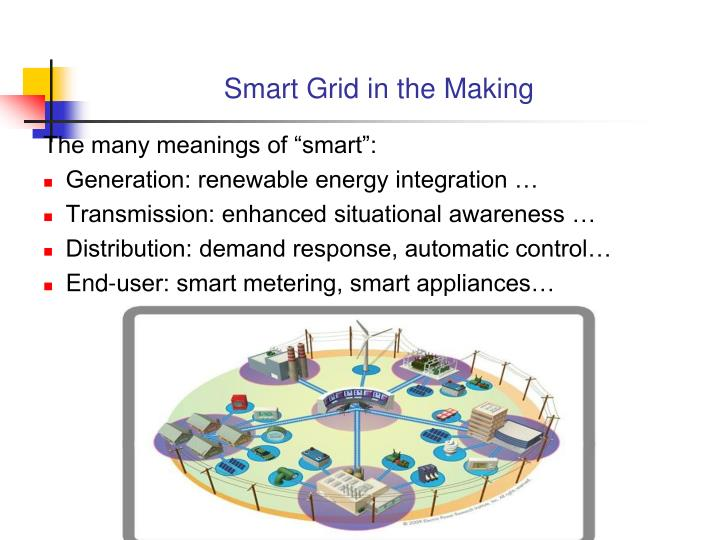 Smart Grid in the Making