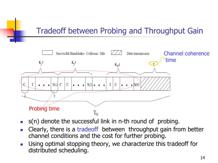 Tradeoff between Probing and Throughput Gain