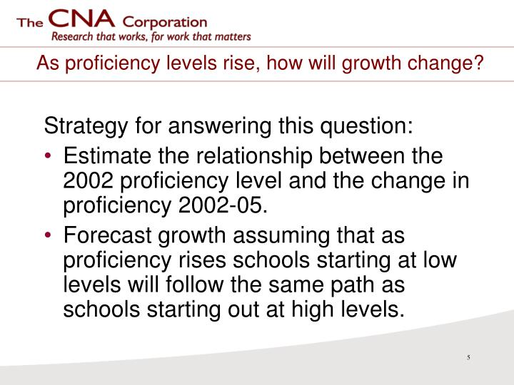 As proficiency levels rise, how will growth change?