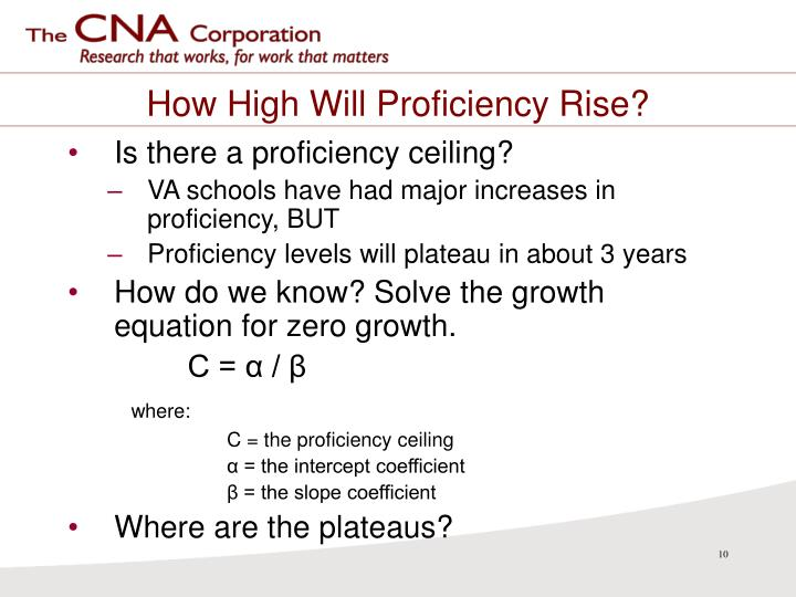 How High Will Proficiency Rise?