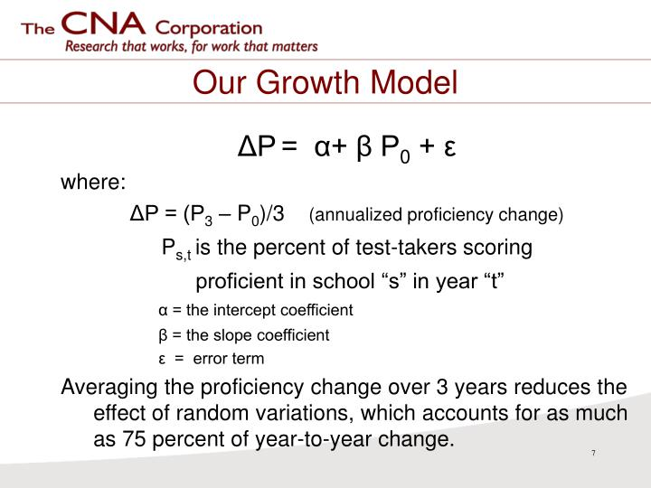 Our Growth Model