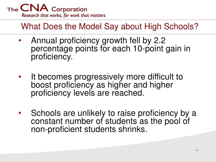 What Does the Model Say about High Schools?