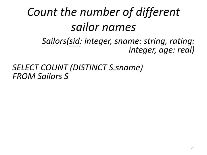 Count the number of different sailor names