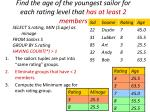 find the age of the youngest sailor for each rating level that has at least 2 members