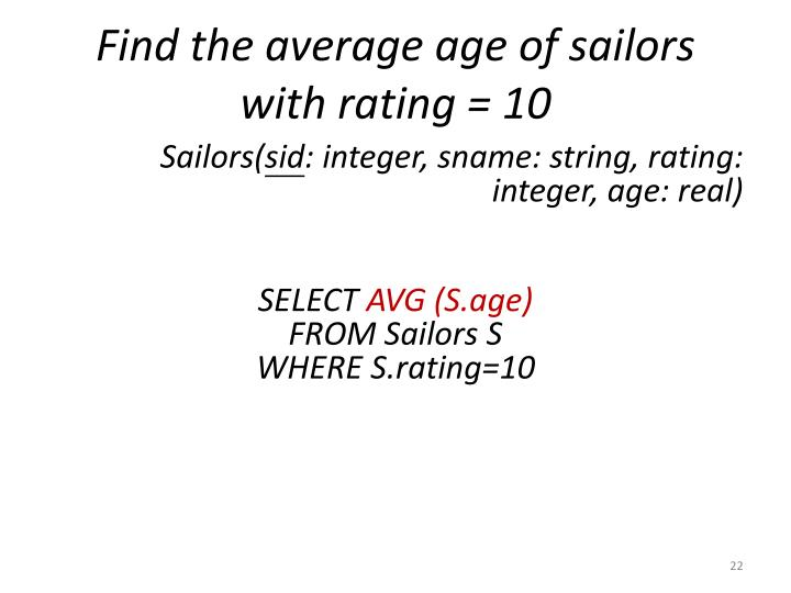 Find the average age of sailors with rating = 10