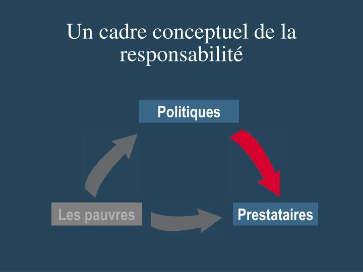 Un cadre conceptuel de la responsabilit