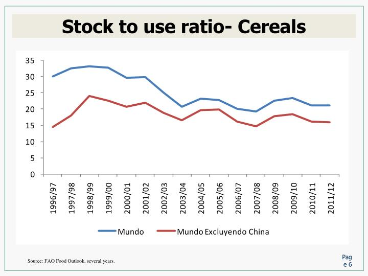 Stock to use ratio- Cereals