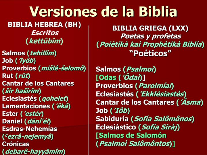 BIBLIA GRIEGA (LXX)