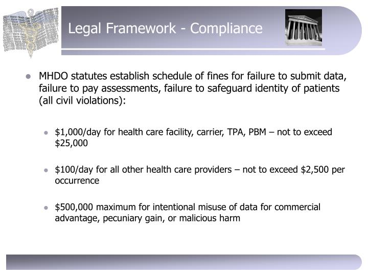 Legal Framework - Compliance