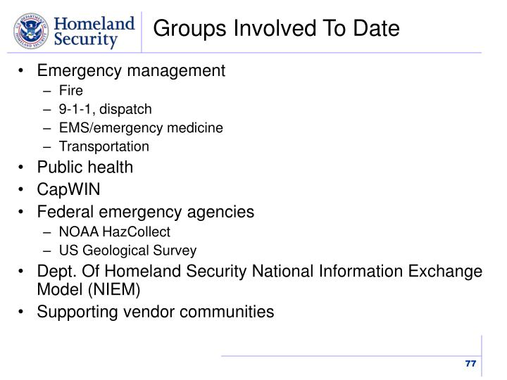 Groups Involved To Date