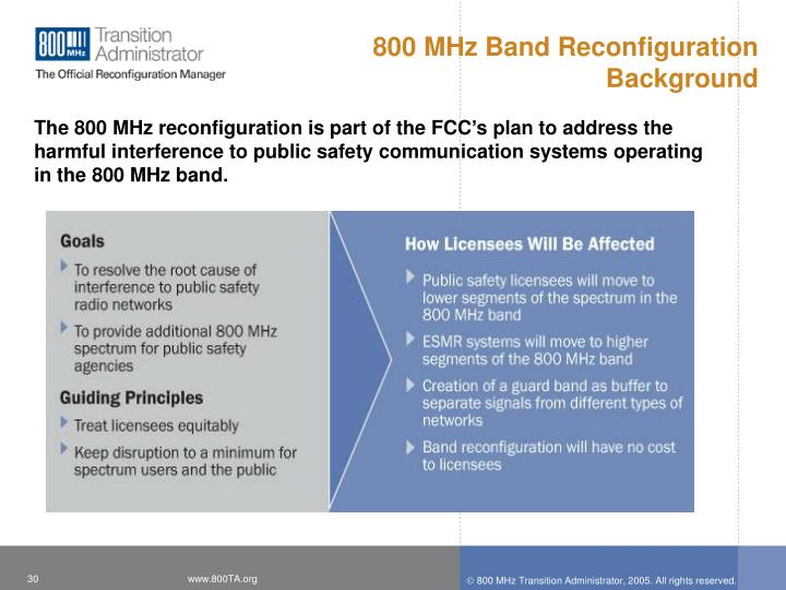 800 MHz Band Reconfiguration Background