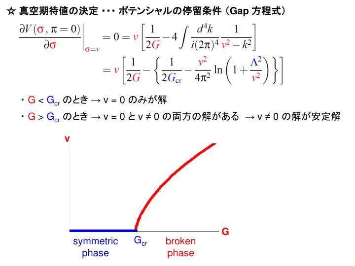 ☆ 真空期待値の決定 ・・・ ポテンシャルの停留条件 (