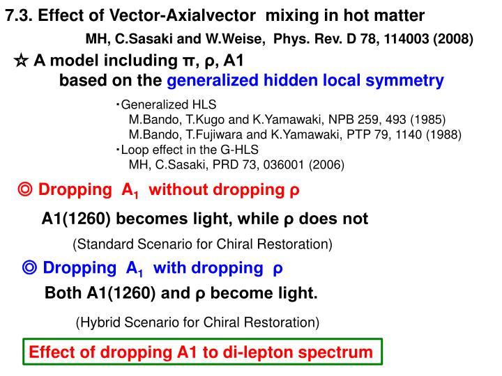7.3. Effect of Vector-
