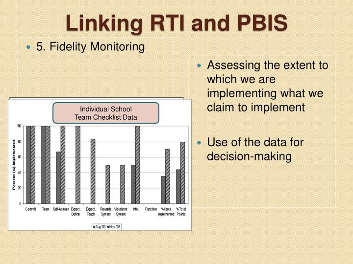 5. Fidelity Monitoring