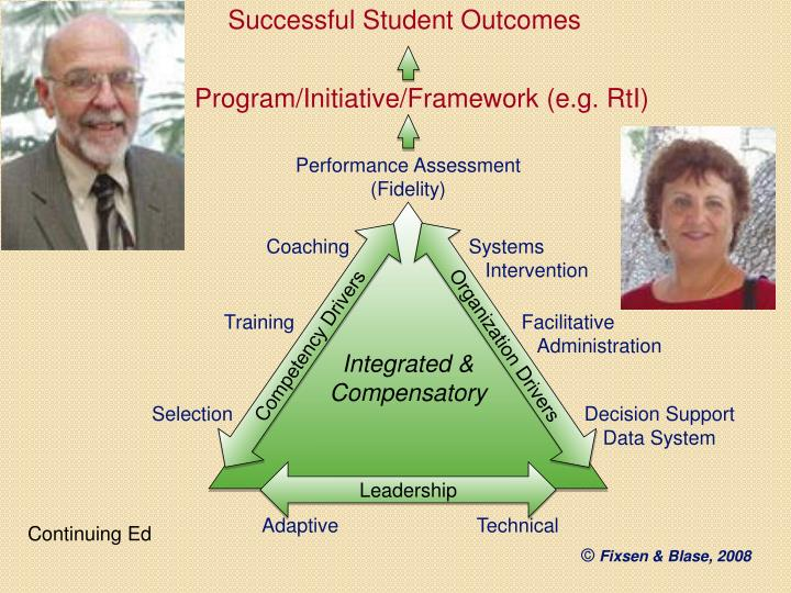 Successful Student Outcomes