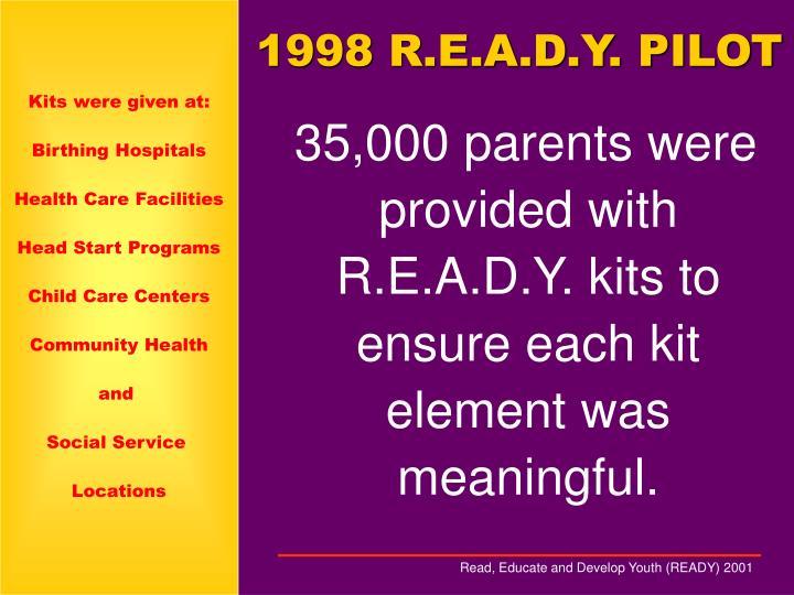 Kits were given at:
