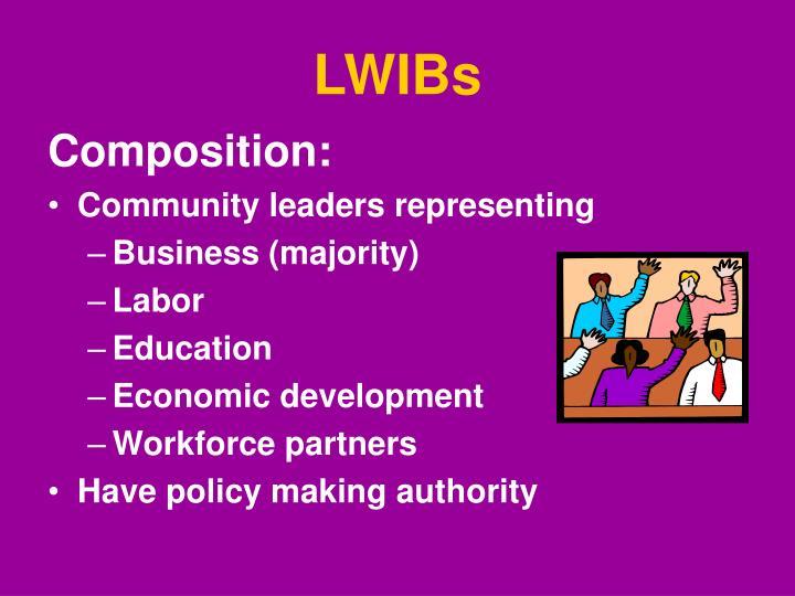 LWIBs