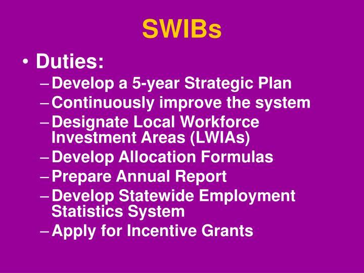 SWIBs