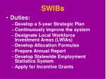 swibs1