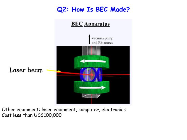 Q2: How Is BEC Made?