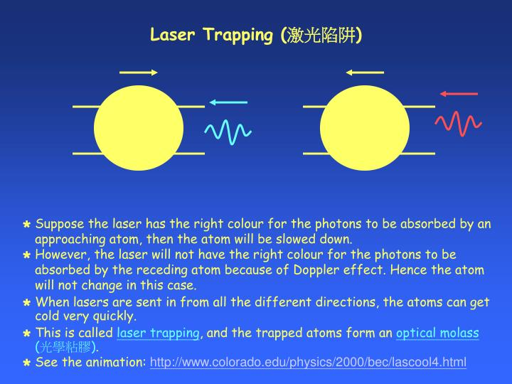 Laser Trapping (