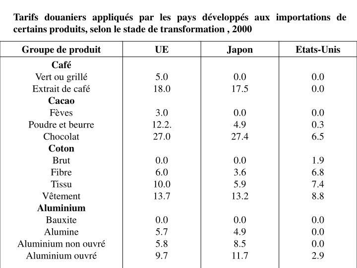 Tarifs douaniers appliqués par les pays développés aux importations de certains produits, selon le stade de transformation , 2000