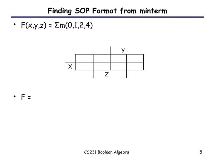 Finding SOP Format from minterm