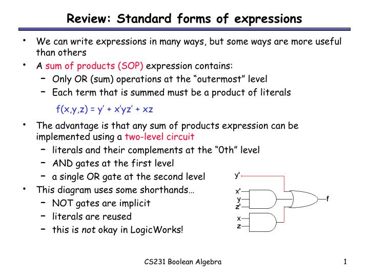 review standard forms of expressions