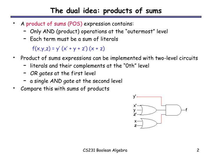 The dual idea: products of sums