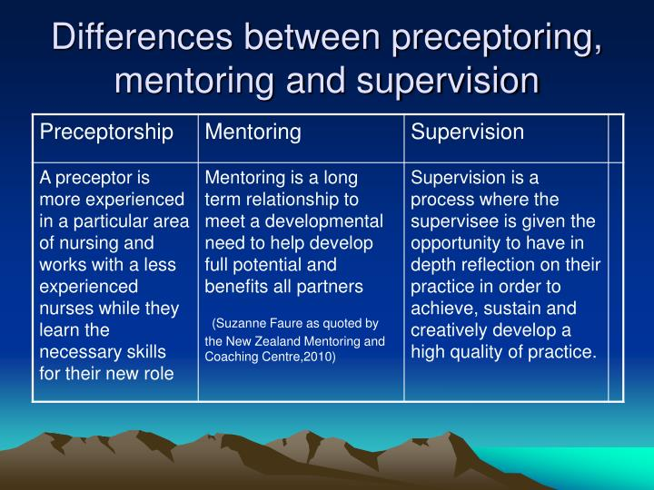 Differences between preceptoring, mentoring and supervision