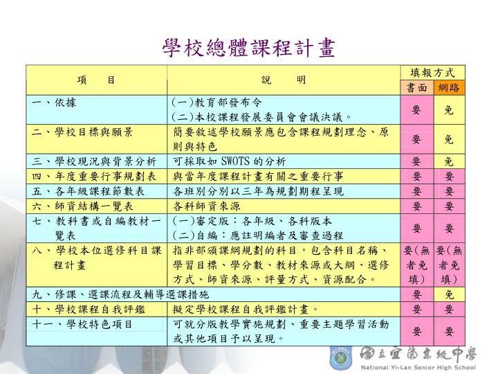 學校總體課程計畫