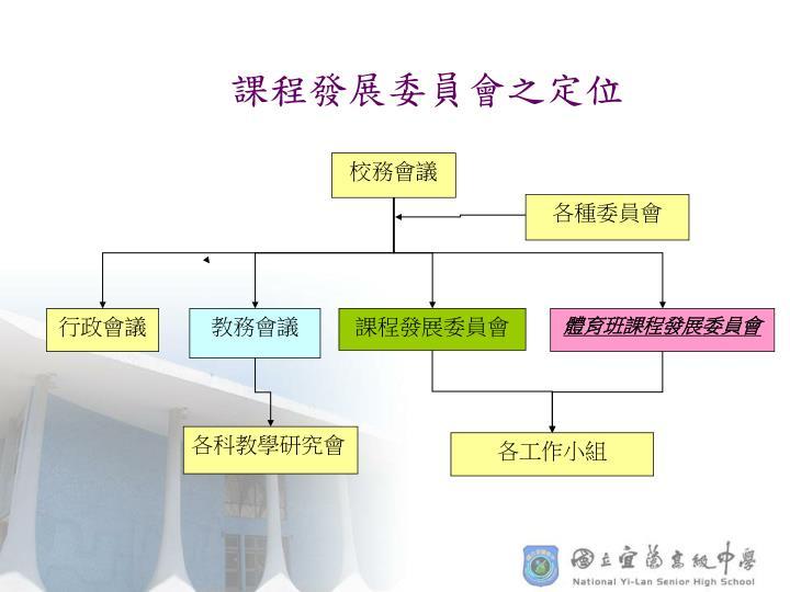 課程發展委員會之定位