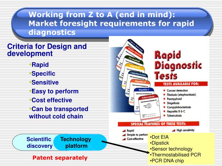 Working from Z to A (end in mind): Market foresight requirements for rapid diagnostics