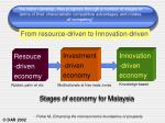 stages of economy for malaysia