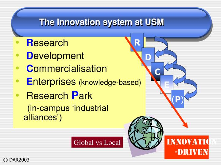 The Innovation system at USM