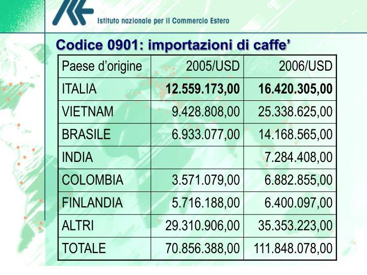 Codice 0901: importazioni di caffe'