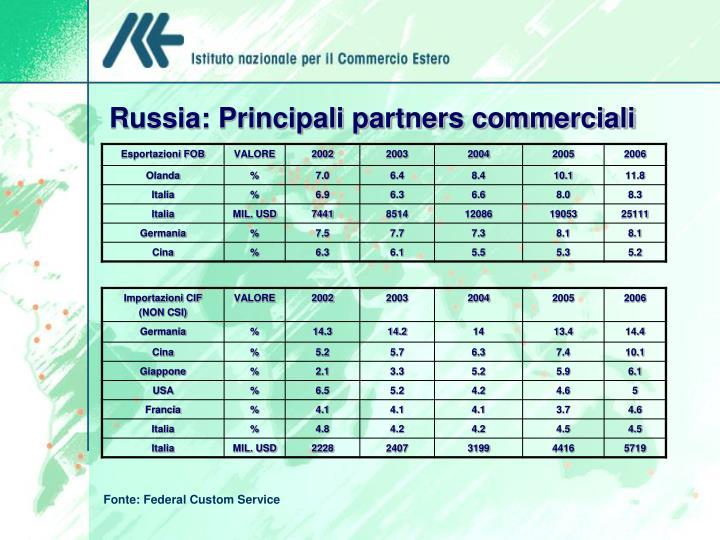 Russia: Principali partners commerciali
